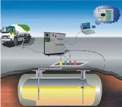 Petrol pump management system in c
