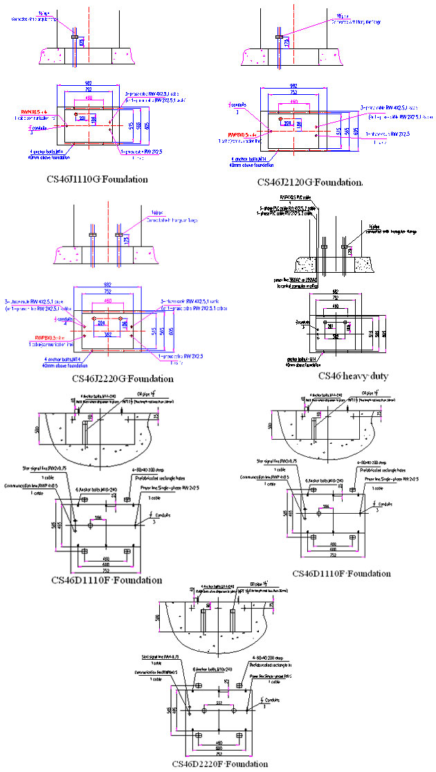 Censtar Science & Technology Corp